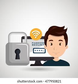 man pc password
