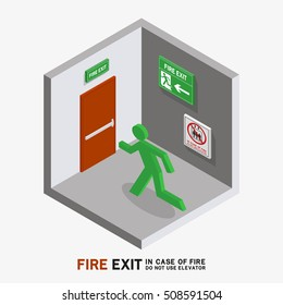 man sign run to fire exit in case of fire do not use elevator isometric
