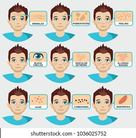 Man skin problems vector illustration. Male face with pimples and dark spots, wrinkles and acne.