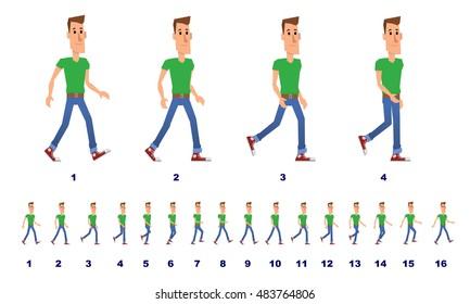 man walk cycle animation