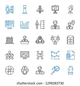management icons set. Collection of management with strategy, analytics, employee, exchange, help, real estate, line chart, vision, sitemap. Editable and scalable management icons.
