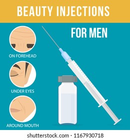 Man's anti-aging skin care and men's cosmetics. Different types of facial wrinkles. Botox injection for men, ampoule and syringe. Anti-aging procedure. Vector