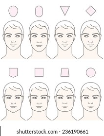 man's. Face shape