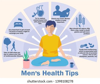 Man's health tips. Men's health infographics. Healthy lifestyle. Flyer, booklet, leaflet print design. Vector page layouts for magazines, annual reports, advertising posters