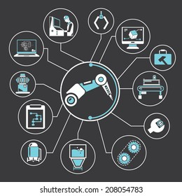 manufacturing concept, robotic concept, mechanical engineering concept info graphic in black background