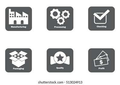 Manufacturing process production, checking, packaging, quality and profit icon isolated vector