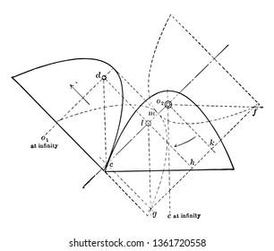 Many parables have stagnated with each other and in that case some quadrilaterals and some triangles were created, vintage line drawing or engraving illustration.