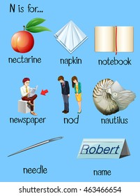 A Picture The Letter N Stock s & Vectors