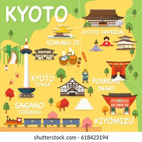 Map Of Kyoto Attractions Vector And Illustration.