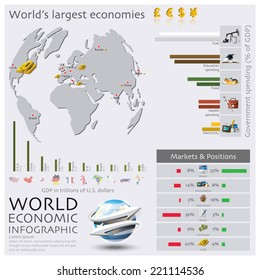 Map Of The World Economic Infographic Design Template