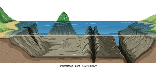 Mariana trench undersea landscape illustration