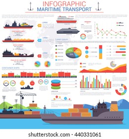 Maritime or nautical transportation infographic template. Ships with cargo or goods shipping containers to sea or ocean port or harbour visualization with linear and circle, bar charts