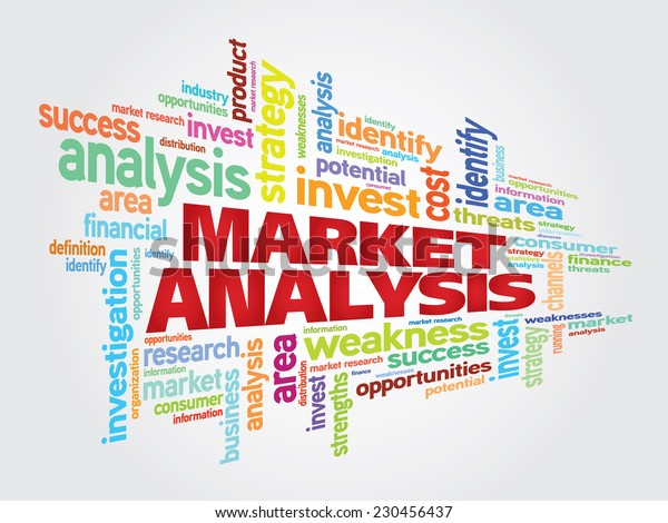 Market Analysis word cloud background