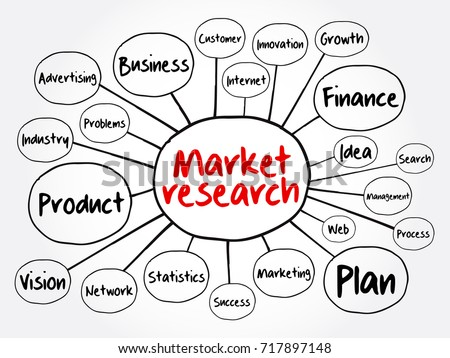 Market Research Mind Map Flowchart Business Stock Vector Royalty