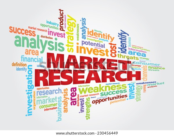 Market Research word cloud background