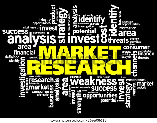 business research definiton