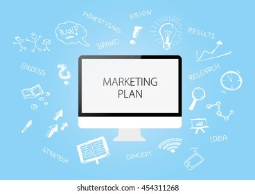 Marketing advertising plan concept