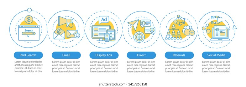 Marketing channels vector infographic template. Business presentation design elements. Data visualization with 6 steps and options. Process timeline chart. Workflow layout with linear icons