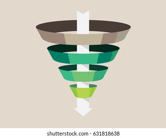 The Marketing funnel graphic