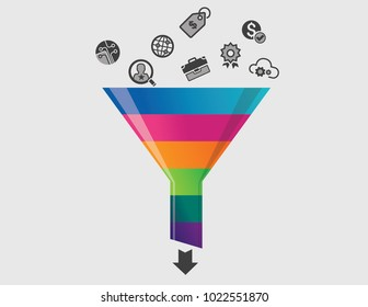 Marketing funnel illustrates customer journey -- Business to Business
