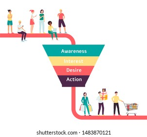 Marketing funnel infographic with people characters of buyers flat vector illustration isolated on white background. Attraction of a new customers with business strategy.