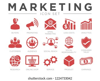 Marketing Icon Set. Promotion, Email Marketing, Costs, Analytics, Audience, Webshop and other Icons.