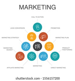 marketing Infographic 10 steps concept. call to action, promotion, marketing plan, marketing strategy simple icons