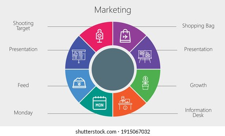 marketing infographic template for presentation and slide with marketing icons related presentation, shopping bag, feed, shooting target, growth, information desk, monday