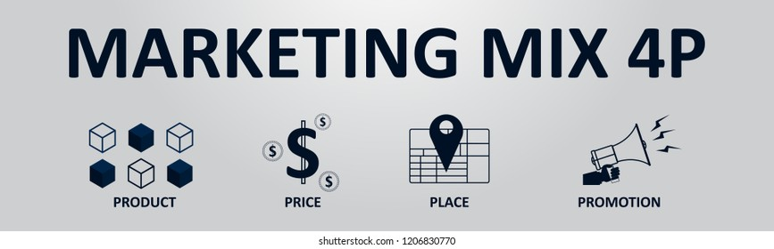 Marketing Mix 4P Banner for Business and Marketing, Product, Price, Place, Promotion