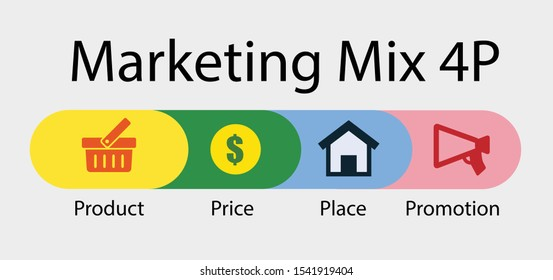 marketing mix 4p product price place promotion,Business concept- vector