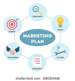 Marketing plan illustration infographic with data and icons.