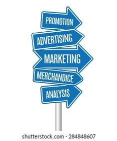 Marketing signpost