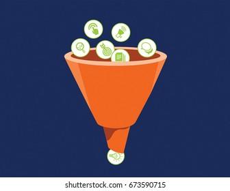 Marketing strategy funnel