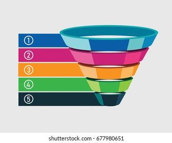 Marketing Strategy Funnel for Presentation