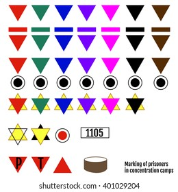 Marking of prisoners in concentration camps. Concentration Camp Design. Vector