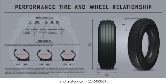 Marking of truck tires. Size Guide. The nomenclature of the tire. Realistic vector. Performance tire and wheel relationship. Side view. 3D.
