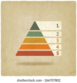 Maslow colored pyramid symbol old background - vector illustration. eps 10