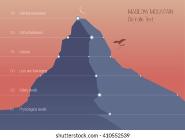 Maslow Mountain. Infographic landscape vector