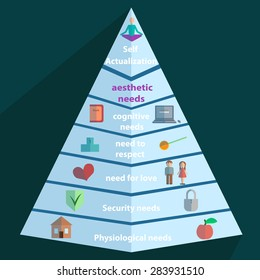 Maslow pyramid of seven steps with icons for each item and the text into a flat style. Vector Illustration