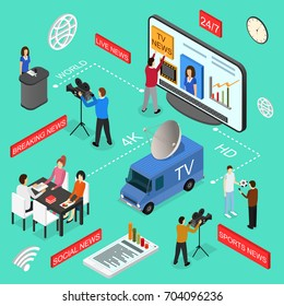 Mass Media News Concept with Professional Journalists, Camera Live Social and Sport Broadcasting Isometric View. Vector illustration