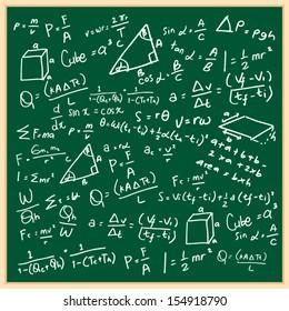 Math Pattern