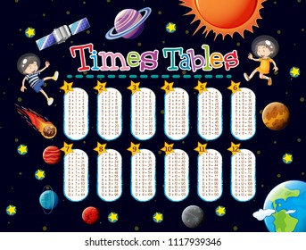 Math Times Tables Space Scene illustration