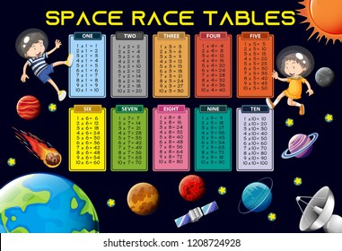Math times tables space theme illustration