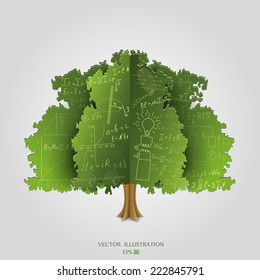 Mathematical equations and formulas on green paper tree - illustration