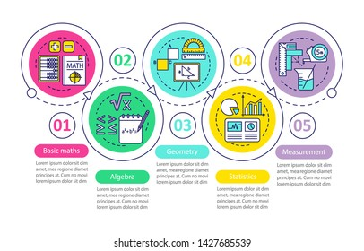 Mathematics course of studies vector infographic template. Business presentation design elements. Data visualization with 5 steps and options. Process timeline chart. Workflow layout with linear icons