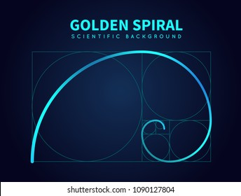 Mathematics formula of fibonacci spiral. Golden ratio section rule. Vector abstract background. Golden section spiral, proportion math illustration