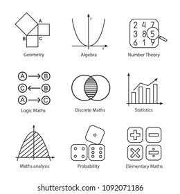 Mathematics linear icons set. Algebra and geometry. Logic, discrete, elementary maths, statistics, number theory. Thin line contour symbols. Isolated vector outline illustrations. Editable stroke