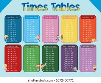 Mathematics Multiplication Time Table with Student illustration
