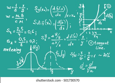 Maths equations on school board. Vector hand-drawn illustration. Education background.