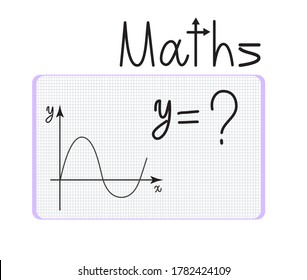 Maths learning concept. Math task illustration with graph, coordinate axes, variables and hand drawn text on a copybook background.